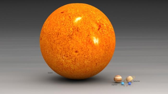 size_sun_planets